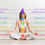 Chakra Balancing – New Year Offer